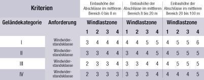 windkarte-1